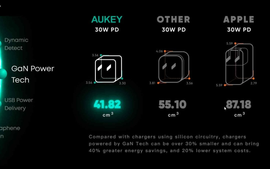 Omni-Power by AUKEY